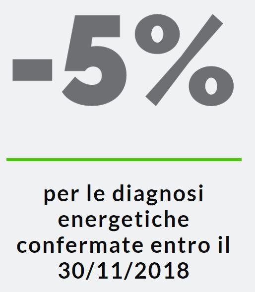 diagnosi energetica prezzi